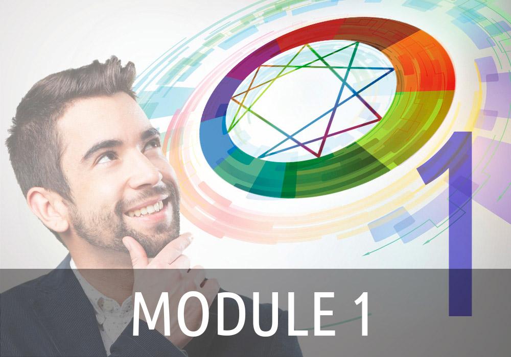 Ennéagramme Module 1 : Mieux Se Connaître Et Valoriser Son Potentiel