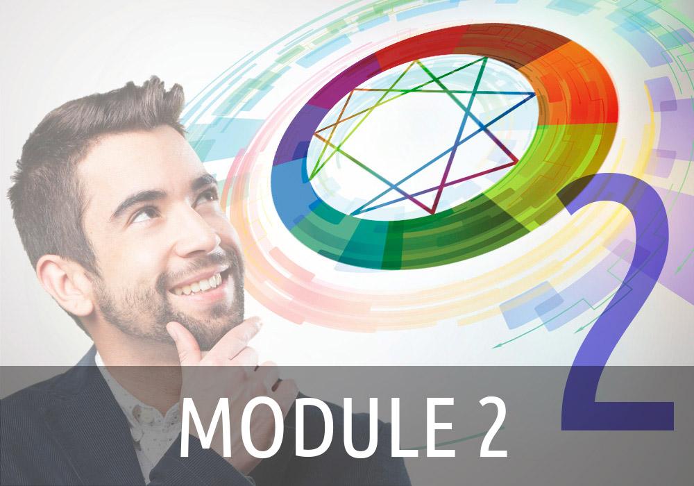 Ennéagramme Module 2 : Améliorer Sa Dynamique Relationnelle