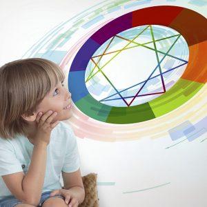 Accompagner Les Enfants Avec L'Ennéagramme