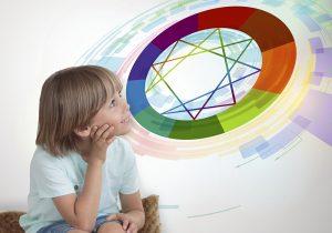Ennéagramme et enfants
